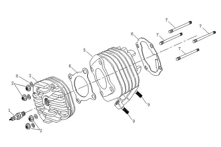 Topplock - Cylinder - Tändstift