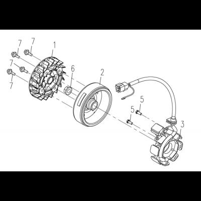 Stator - Svänghjul - Fläkt