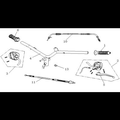 Styre - Switchar - Bakbroms